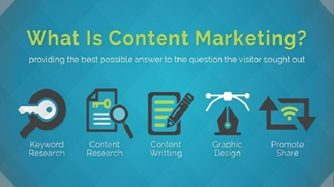 What is content marketing and why it is important?