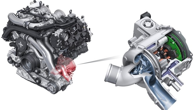 Tips To Take Care of Your Turbocharged Audi Greensboro